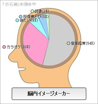 _brain