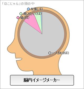 _brain_2
